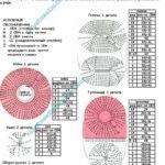 Схема амигуруми - Хеллоу Китти