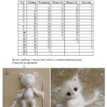 Схема амигуруми - пушистый котик