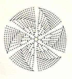 Схема плоского круга столбиками без накида