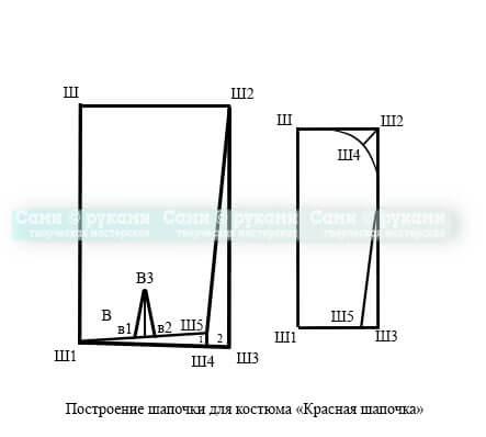 postroenie-chertezhka-shapochki-dlya-krasnoy-shapochki