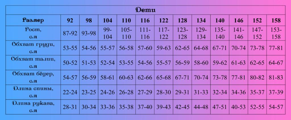 Таблица детские размеры