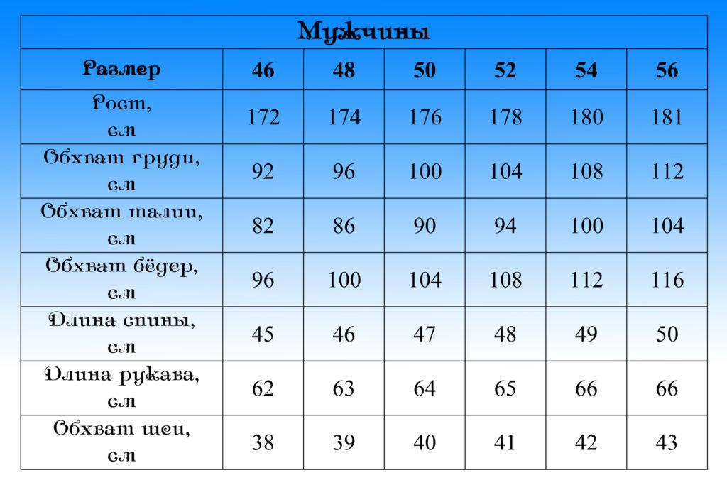 Таблица мужские размеры