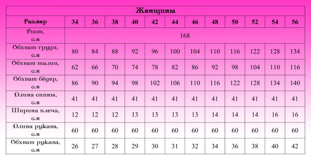 Таблица женские размеры