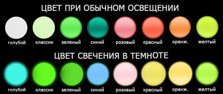 Люминофор - палитра